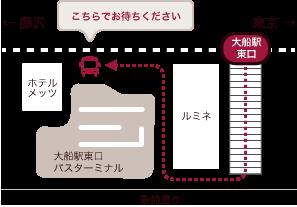 大船駅 バス乗り場